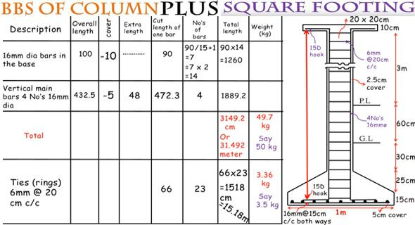 Preparation Of Bar Bending Schedule For Footing And Column Building Costs Column Civil Engineering Software