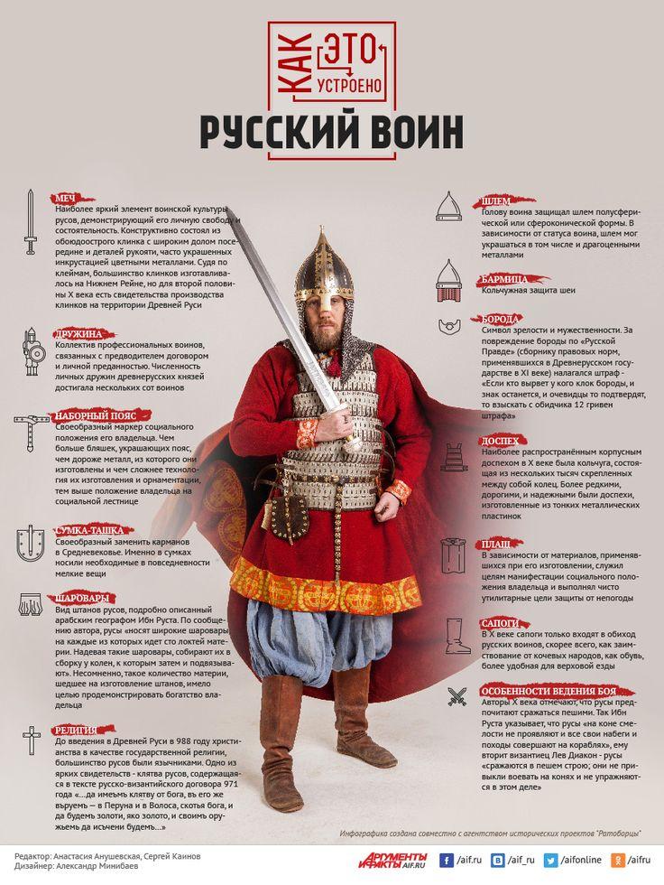 Русский воин: особые приметы. Обсуждение на LiveInternet - Российский Сервис Онлайн-Дневников