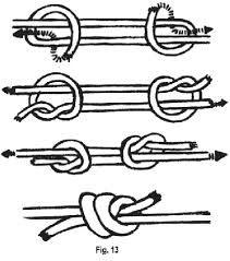 Nó para emendar duas cordas ou nó de pescador simples. #dicas #acampamento