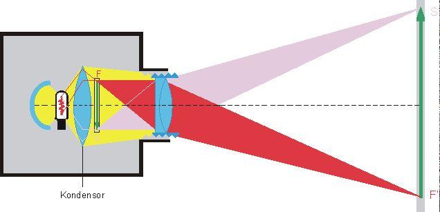 Ausblicke | LEIFI Physik