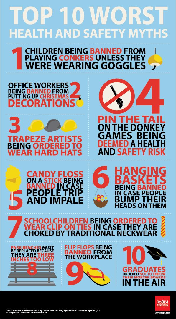 Top 10 most shocking health & safety myths