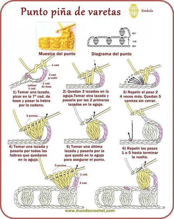 Punto piña de varetas o puntos altos - Mundo Crochet: