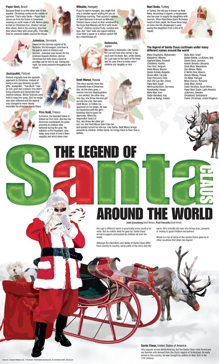 199 best santa claus around the world christmas santa images on santa around the world jeuxipadfo Choice Image