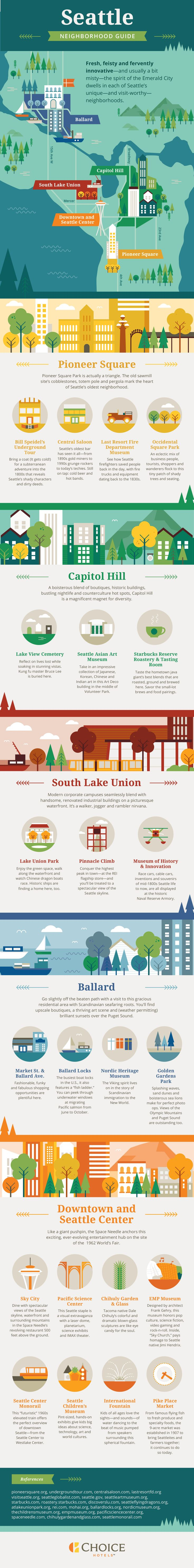 Seattle Neighborhood Guide Washington Pacific Northwest Travel Choice Hotels Premium Infographic