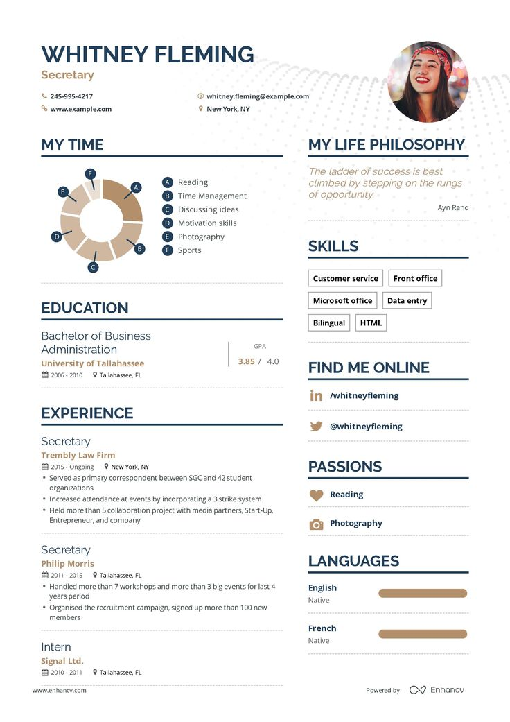 Best secretary resume examples with objectives skills