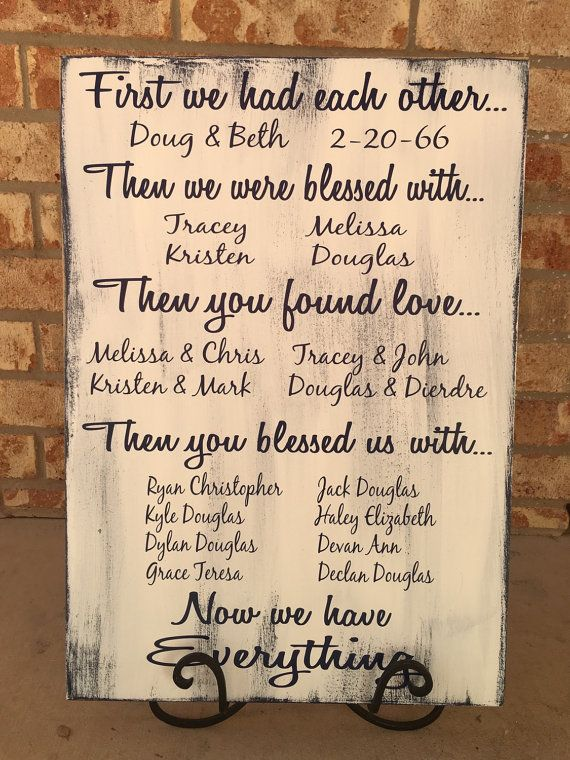 40th Wedding Anniversary Gifts For Parents Ideas : ... First year anniversary, Gifts for anniversary and Anniversary by year