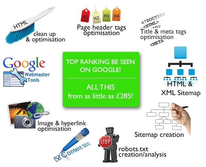 the 47 best seo services and social media images on pinterest