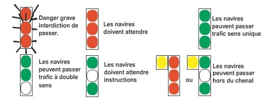 Nouveau Permis Bateau Ecole Richard - Cours Gratuit
