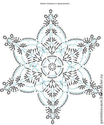 У меня давно была идея сделать целую серию ажурных скатертей 'Времена года' в технике ирландского кружева, делаю потихоньку, и вот уже есть мастер-классы по созданию трех вариантов — зеленая скатерть 'Весна', осенняя 'Кленовые листья', и вот теперь очень новогодняя скатерть 'Снежинки'. Эта «зимняя» скатерть состоит из 200 с лишним снежинок разных цветов на темно-синем фоне (как бы на фоне…
