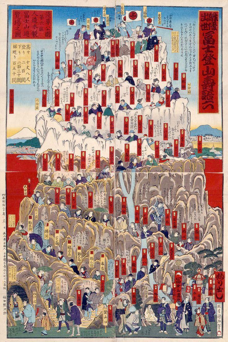 Kunisada Utagawa (3rd), a sugoroku board game ukiyo-e, Kabuki actors are climbing the artificial Mt. Fuji  built of wood in the Asakusa Park, Tokyo, 1887 「俳優出世富士登山寿語六」    歌川国貞(3代)画 明治20年(1887) 江戸東京博物館蔵  富士山縦覧場は富士山を模した展望施設で、明治20年(1887)に浅草公園に完成した。この双六は当代の人気役者が頂上を目指して登る様を描いたもの。團十郎や菊五郎など、人気の役者ほど頂上付近に描かれ、役者番付も兼ねている。 http://www.city.osaka.lg.jp/hodoshiryo/yutoritomidori/0000161932.html