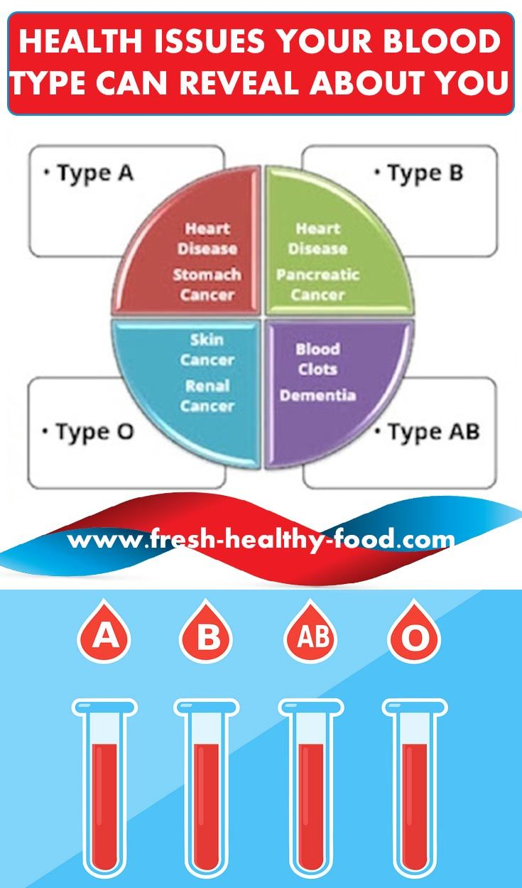 #blood  type is classification of the blood according to presence of antigens in the membranes of the red blood cells. They can be protein, carbohydrates, glycoprotein or glycolipids. There are 4 groups of blood types A, B, AB and 0...
