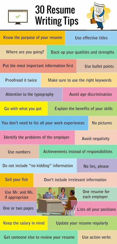 34 best Interview \ Application Tips images on Pinterest - preparing a resume
