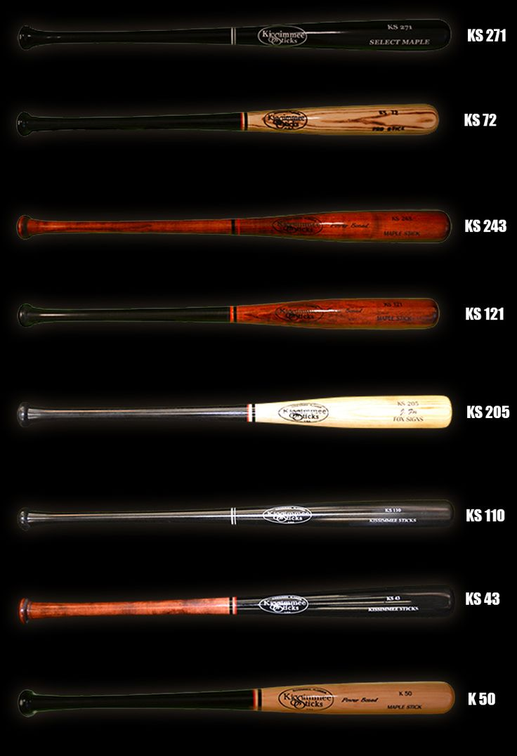 EVOLUTION OF BASEBALL EQUIPMENT (CONTINUED)