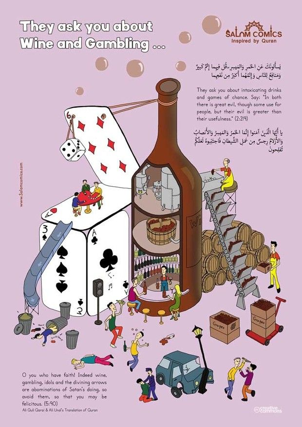 Quran verses about wine and gambling - High resolution PDF file
