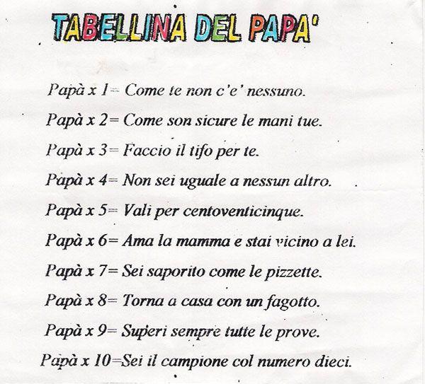 Tabellina del papa'
