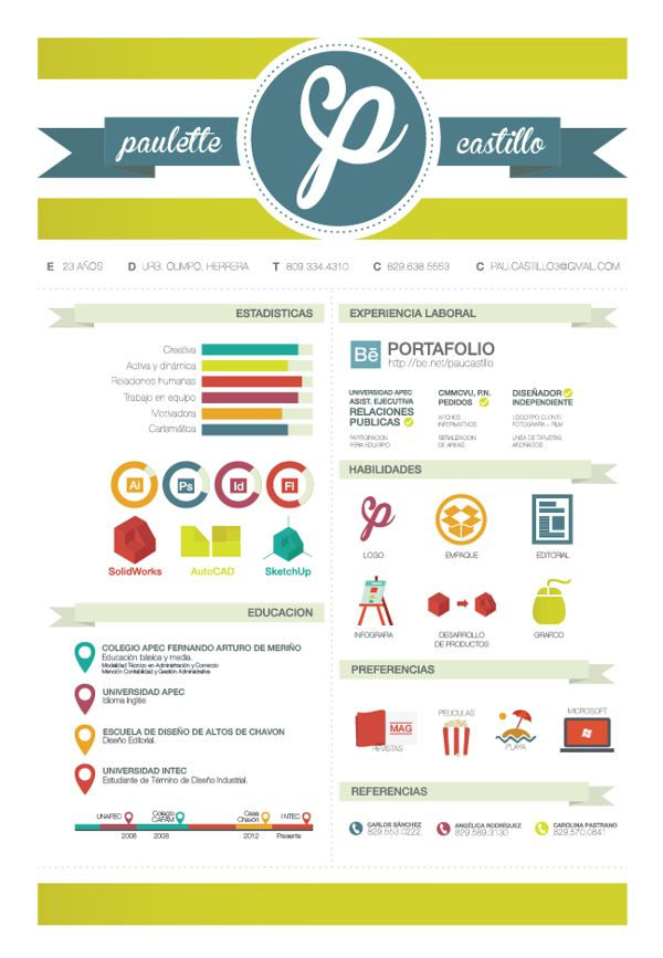 98 best images about resume design on Pinterest Cool resumes - ui ux resume