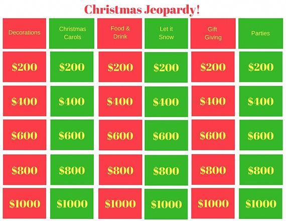 Christmas Jeopardy Is A Great Family Game For The Holidays Includes 6 Categories A Total Christmas Games For Family Christmas Games For Kids Christmas Games