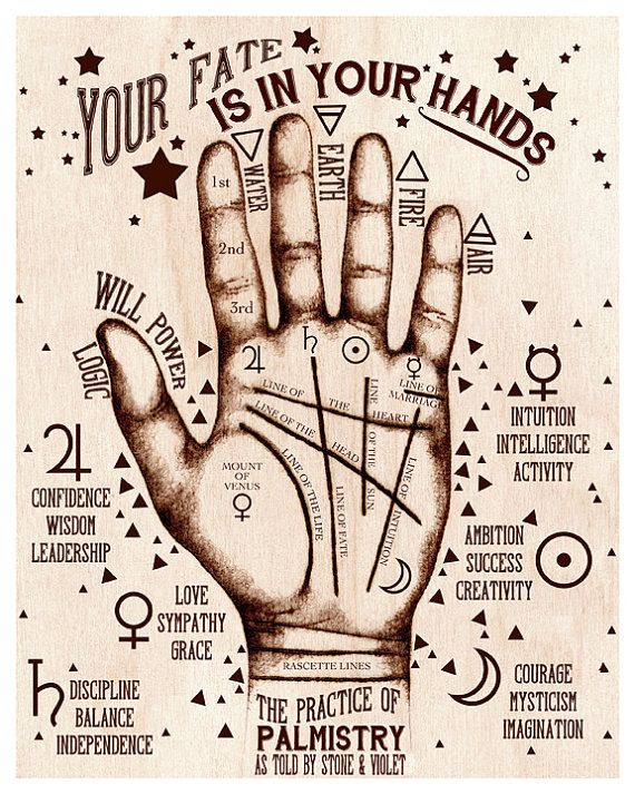 Please see Shop Announcement for updates!    The Practice of Palmistry  As told by Stone & Violet    Add a little mysticism to your space with