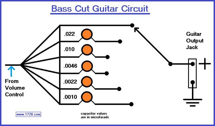 bass cut tone circuit for guitar guitar mod ideas guitar guitar pedals bass guitar chords. Black Bedroom Furniture Sets. Home Design Ideas