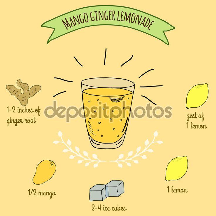 соковая диета меню