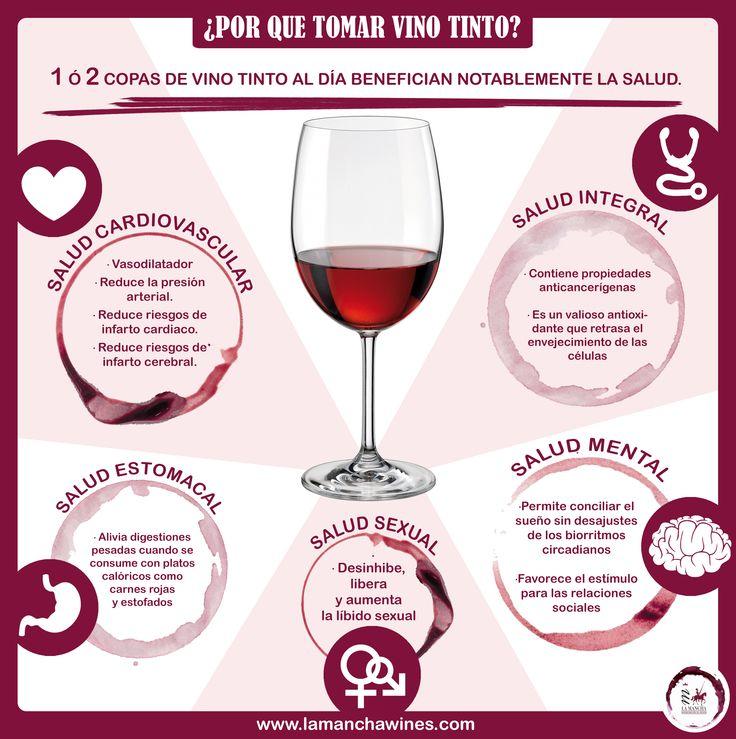 ¿Sabías que tomar una o dos copas de vino al día beneficia la salud? #copa #vino #tinto