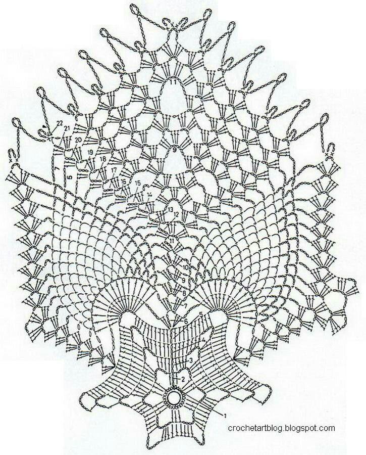 Pin By Jan Pens On Crocheted Doylies Croche Ganchillo Ganchillo