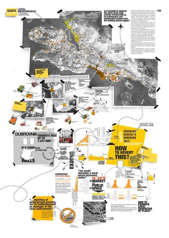 1000+ ideas about Site Analysis Sheet on Pinterest | Site analysis ...