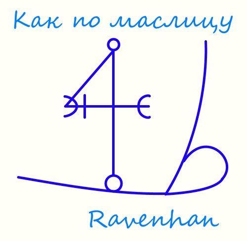 Автор  Ravenhan От автора  Удачно провести цепочку сделок, и не только удачно но и быстро. Некоторые их сделок она поторопит, или расчистит. Но... Формула может