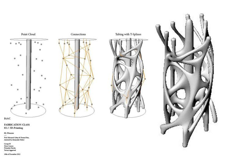The aim of the exercise was to design and fabricate one part of a 5 meter long vertical installation with the use of a 3d-printing machine. The design was started by making a point cloud...
