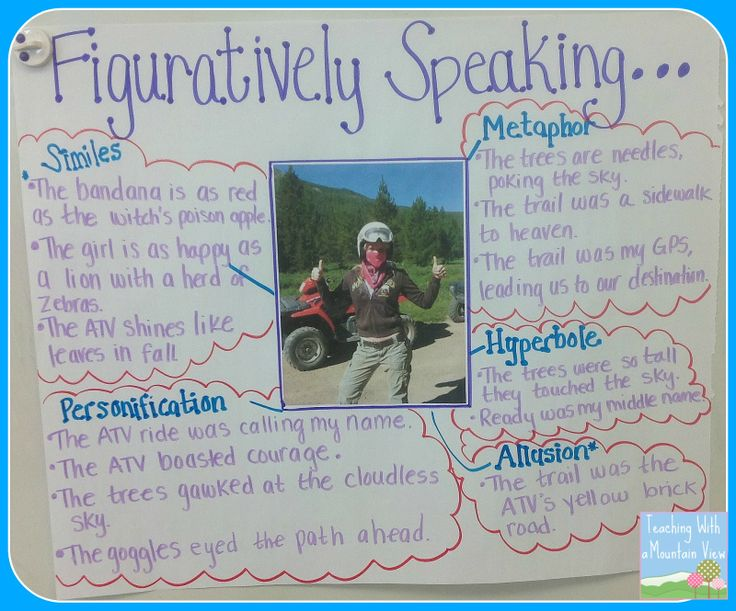 Figurative Language--Use any picture to encourage students to develop examples of figurative language.