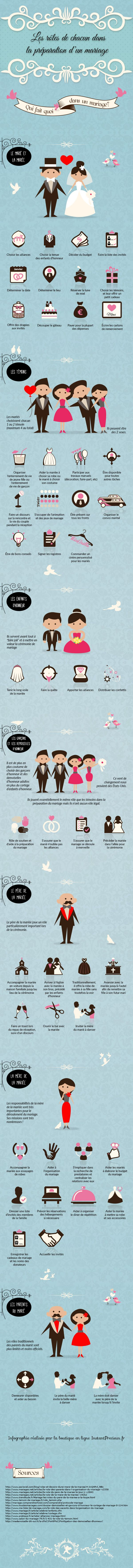 #wedding #mariage #roles #infographie