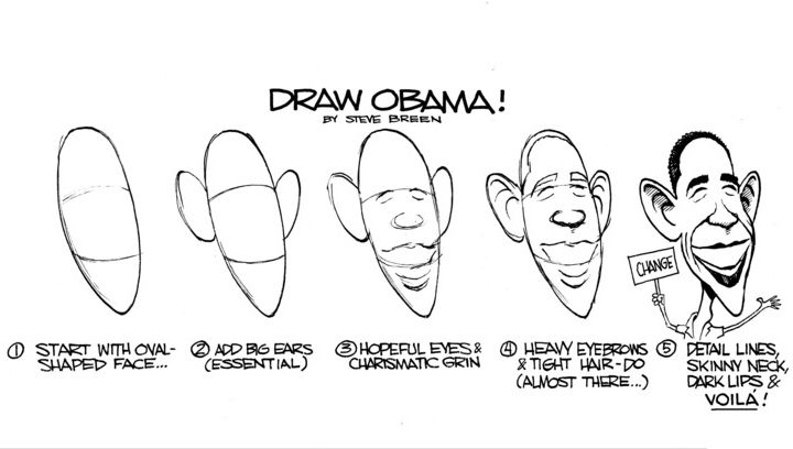 Image from http://www.ashley-spencer.com/ArtIsEverywhere/wp-content/uploads//2008/08/draw-obama-by-steve-breen.jpg.