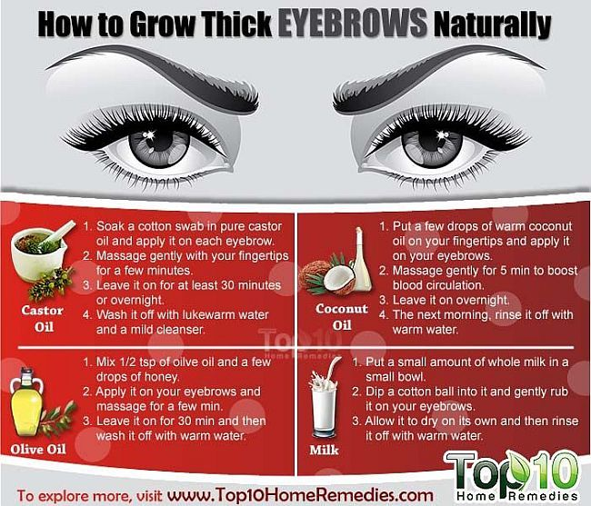 Eyebrows Are Believed To Make Or Break Your Face Although It May