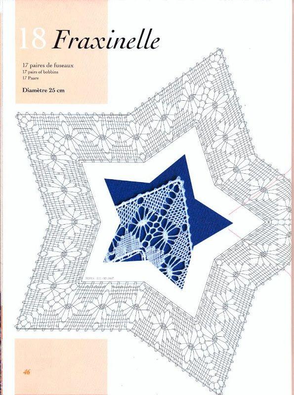 Minguin-Debray Michele - Pentagones et etoiles - 2008 – Vea Fil – Webová alba Picasa