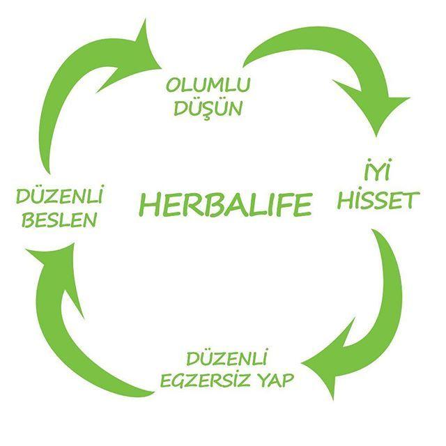 Fazlalıklardan Kurtulmanın Yolu Herbalife  https://www.senintercihin.com/blog-detay/fazlaliklardan-kurtulmanin-yolu-herbalife
