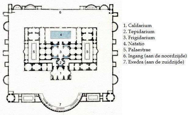 plattegrond van de thermen van Diocletianus