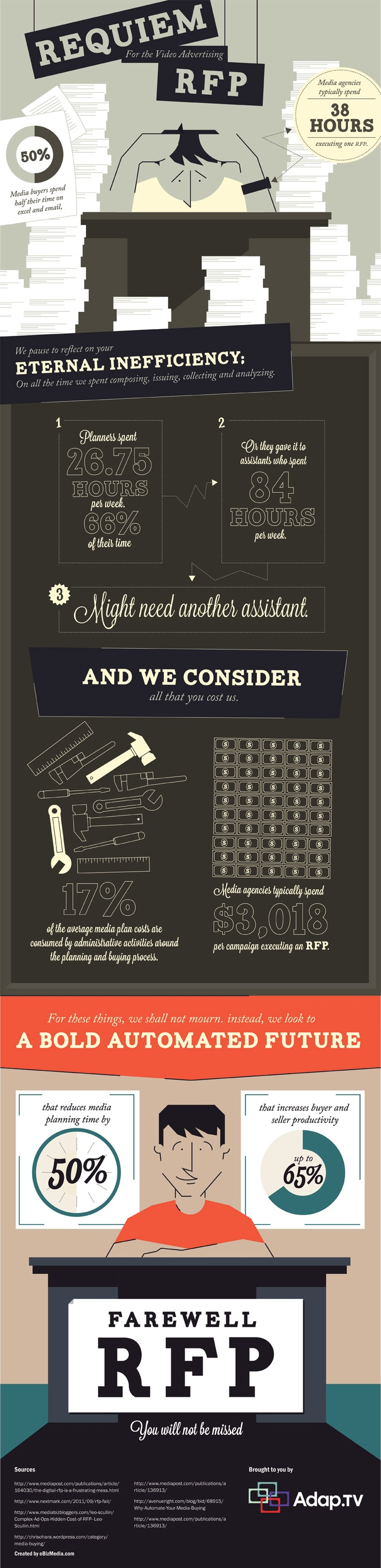 Infographic u201cRequiem for the Video Advertising RFPu201d