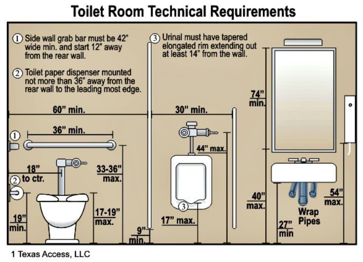 1764 Best Home Accessability Images On Pinterest