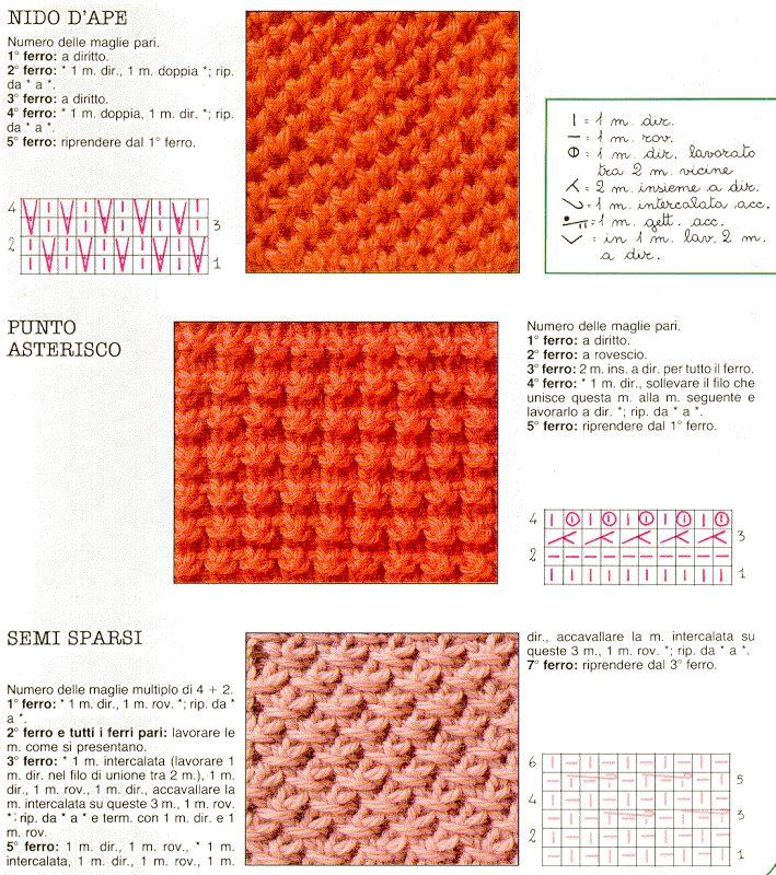 Abc della maglia = maglie diritte - rovesce - ritorte