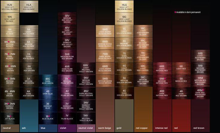 Shade Chart Hair color chart