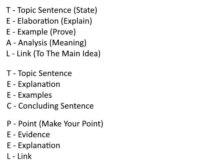 argumentative essay fiction or nonfiction