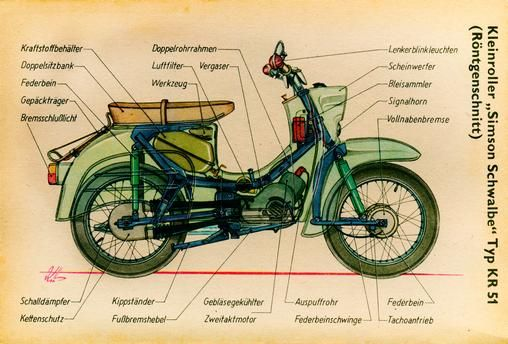 Kleinroller 'Simson Schwalbe' Typ KR 51 (Röntgenschnitt)
