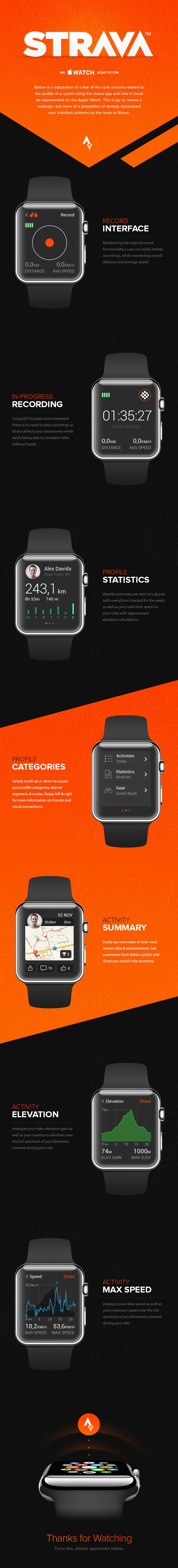 Apple watch concepts