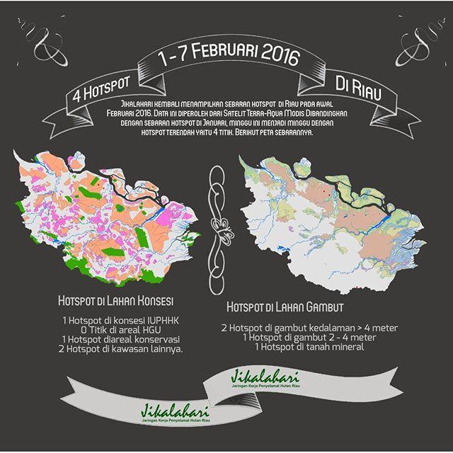 @jikalahari mencatat sebaran hotspot yang ada di Riau periode 1 hingga 7 Februari 2016 adalah 4 titik panas. Data ini diperoleh dari satelit Terra-Aqua Modis dengan melihat sebaran hotspot pada daerah konsesi IUPHHK, HGU dan Konservasi. Selain itu Jikalahari juga memetakan bahwa hotspot-hotspot tersebut ada yang muncul di kawasan gambut dan mineral.  #hotspot #riau #hotspotdiriau #arealkonsesi #iuphhk #hgu #konservasi #gambut #mineral #APRIL #APP #PTRAPP #PTAraraAbadi #infografis…