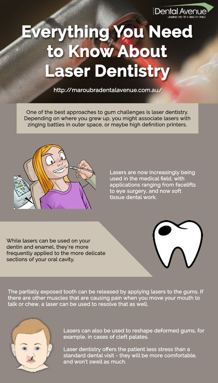 #Laser #dentistry is one of the best approaches to gum challenges. Pay a look at this info-graphic and know about laser dentistry in detail.