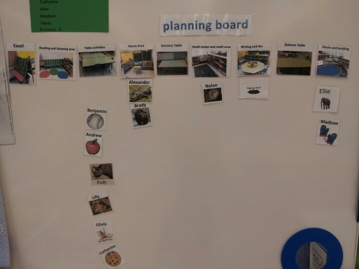 Easy to do planning board. Perfect for High Scope curriculum.