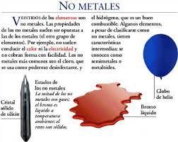 NO METALES: Se denomina no metales, a los elementos químicos opuestos a los metales pues sus características son totalmente diferentes. Los no metales, excepto el hidrógeno, están situados en la tabla periódica de los elementos en el bloque p. Los elementos de este bloque son no-metales, excepto los metaloides (B, Si, Ge, As, Sb, Te), todos los gases nobles (He, Ne, Ar, Kr, Xe, Rn), y algunos metales (Al, Ga, In, Tl, Sn, Pb). Son no metales los siguientes elementos:  Hidrógeno (H). Carbono…