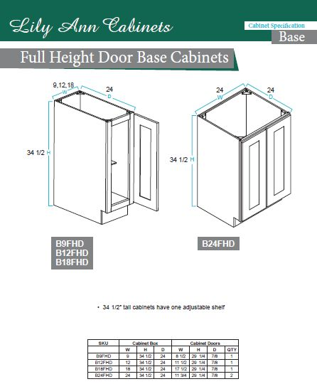 Coupons for lily ann cabinets