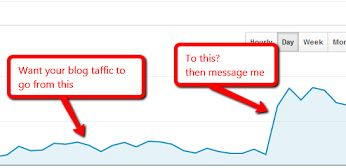 To flod your ENV2 or Wp blog with traffic is a easy as pushing a button.