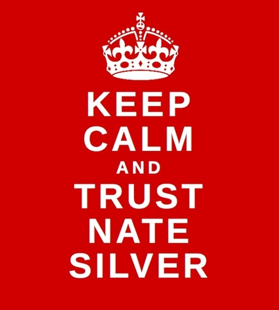 Nate Silver is a math genius. His polls always seem to be more accurate than anyone else's. http://fivethirtyeight.blogs.nytimes.com/